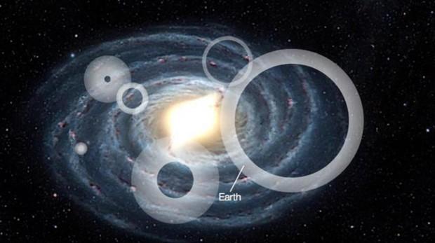 El modelo establece la probabilidad de encontrar señales en distintas zonas de la galaxia
