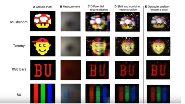 Imágenes recreadas por los investigadores