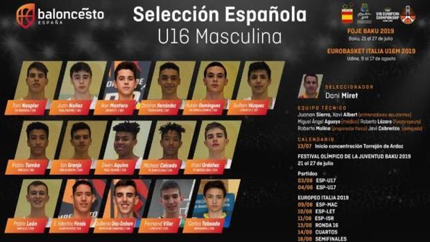 Los jugadores seleccionados por Dani Miret entre los que se encuentra Rubén Domínguez.